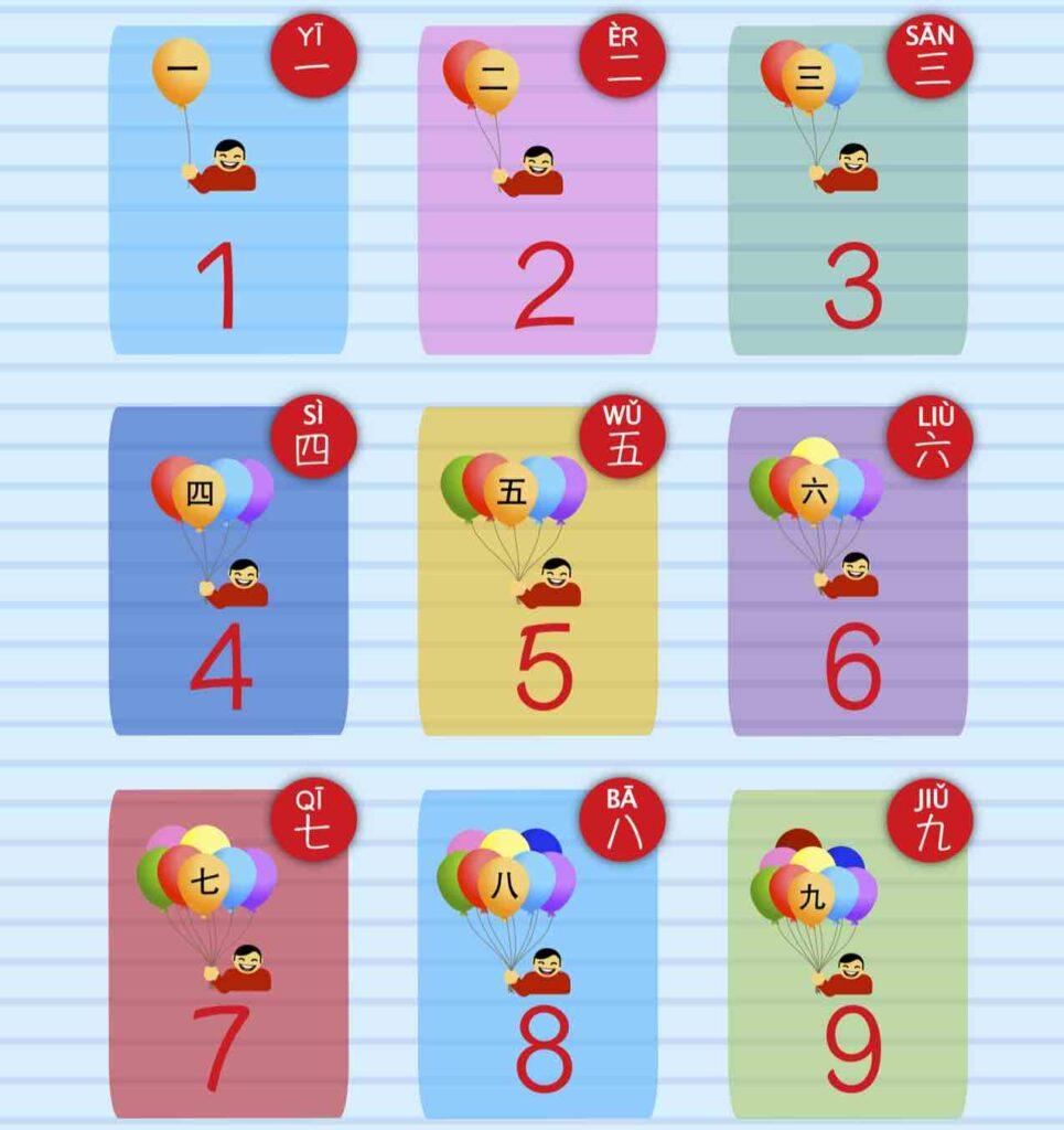 números chinos 1 al 9 uno al nueve