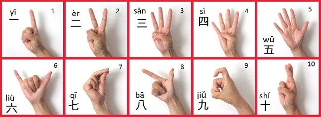 números chinos en gestos con las manos